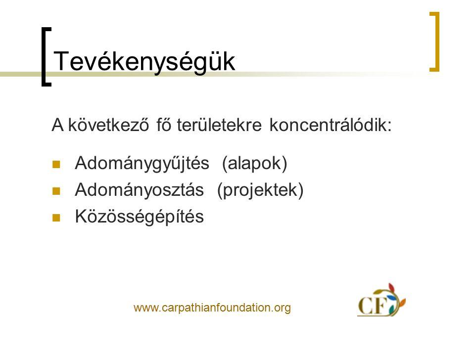 Adomány- / Erőforrás-gyűjtés Közpénzek (központi és helyi önkormányzati) Vállalati adományok Magánszemélyek adományai Saját bevétel (tőkejövedelem, szolgáltatások) Önkéntesek, nem pénzjellegű adományok Nemzetközi források www.carpathianfoundation.org