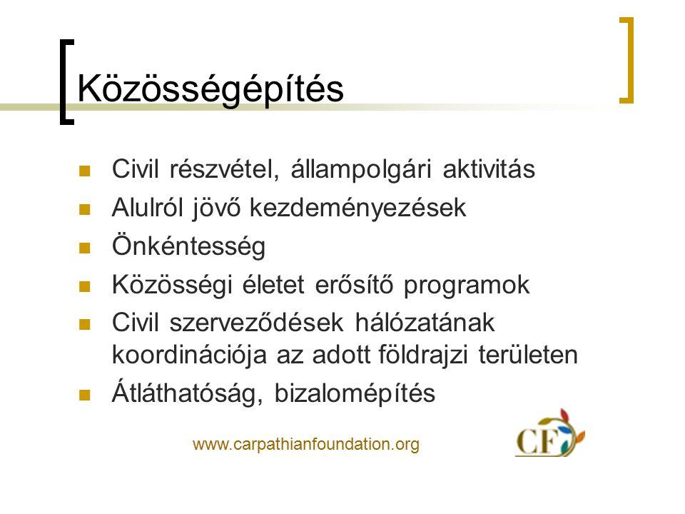 Közösségépítés Civil részvétel, állampolgári aktivitás Alulról jövő kezdeményezések Önkéntesség Közösségi életet erősítő programok Civil szerveződések