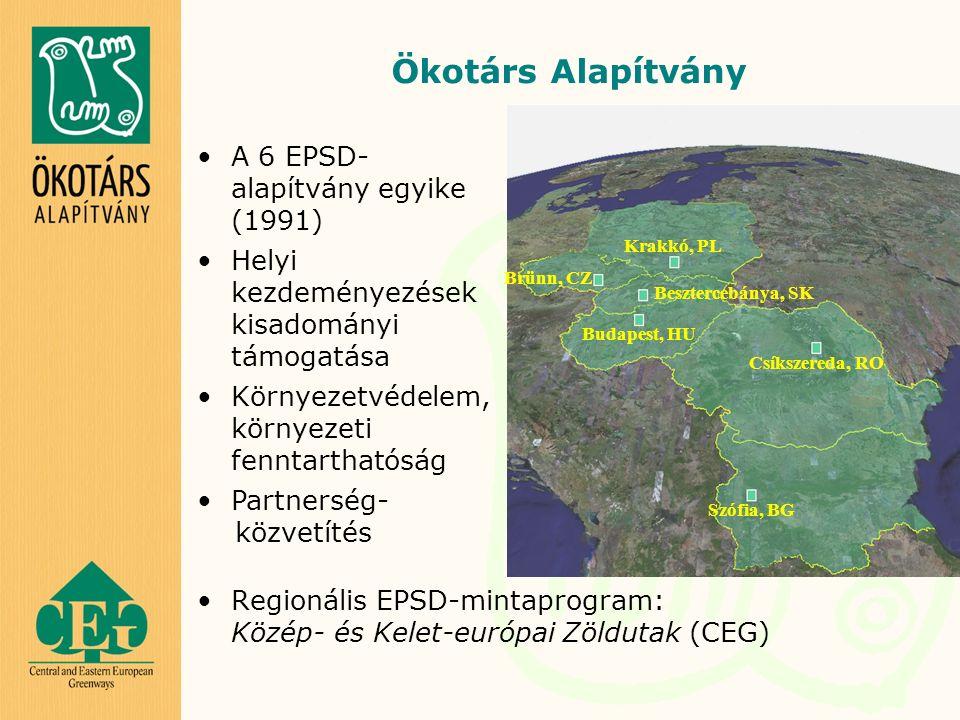 Magyarországi Zöldutak: Központban a helyi érték Motormentes, fenntartható közlekedés Környezetettudatos szemlélet terjesztése Közösségi alapú, alulról jövő akciók Helyi szintű partnerség generálása Helyi szereplők bevonása Természeti és kulturális értékek védelme és közösségi célú felhasználása