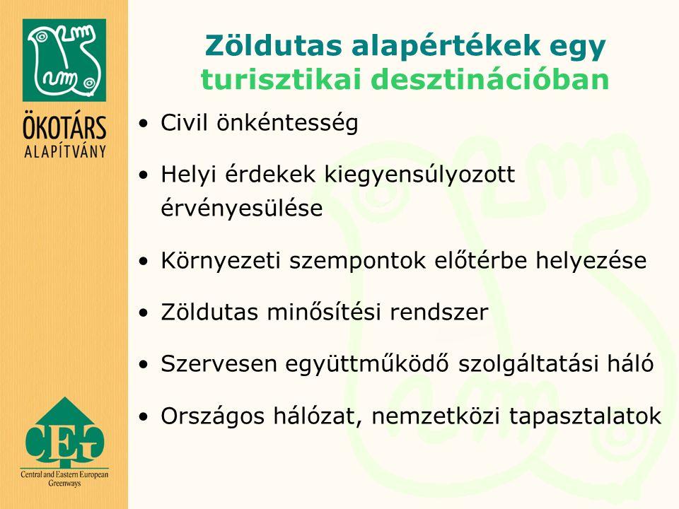 Zöldutas alapértékek egy turisztikai desztinációban Civil önkéntesség Helyi érdekek kiegyensúlyozott érvényesülése Környezeti szempontok előtérbe helyezése Zöldutas minősítési rendszer Szervesen együttműködő szolgáltatási háló Országos hálózat, nemzetközi tapasztalatok