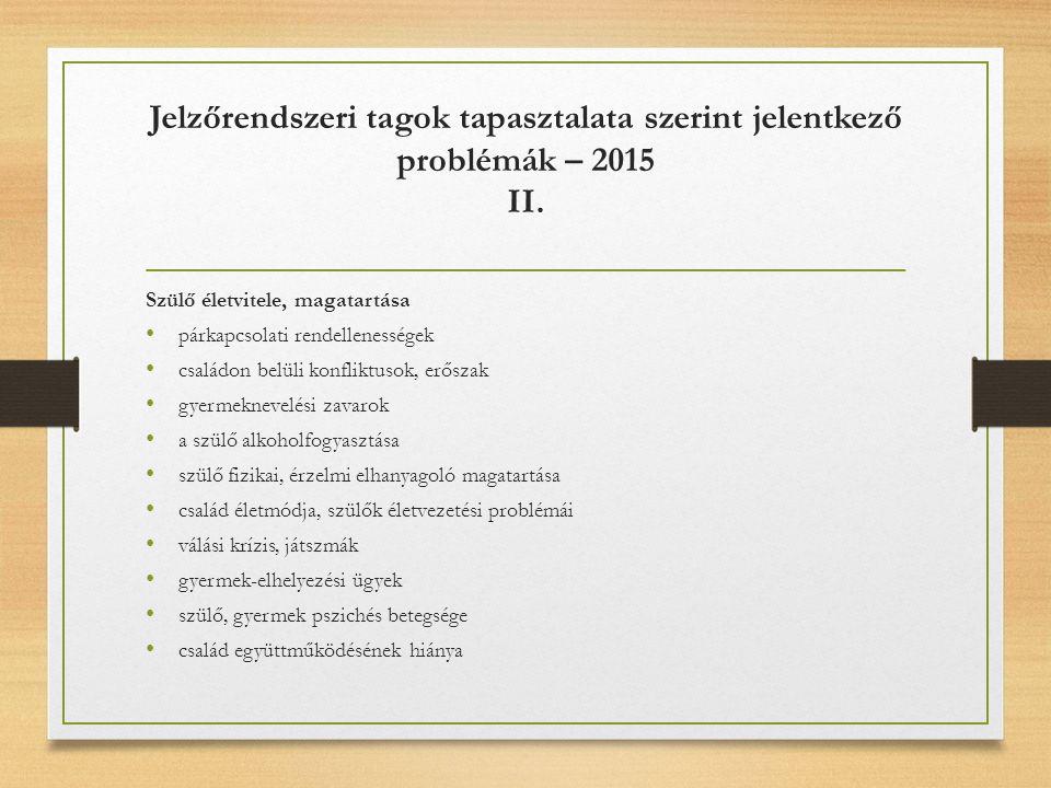 Jelzőrendszeri tagok tapasztalata szerint jelentkező problémák – 2015 II.