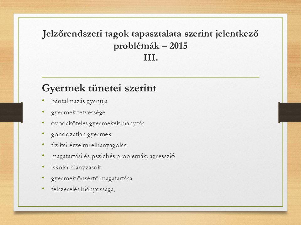 Jelzőrendszeri tagok tapasztalata szerint jelentkező problémák – 2015 III.