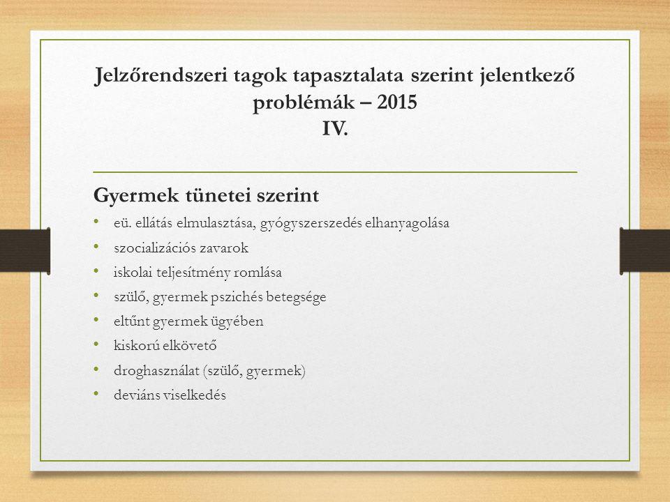 Jelzőrendszeri tagok tapasztalata szerint jelentkező problémák – 2015 IV.
