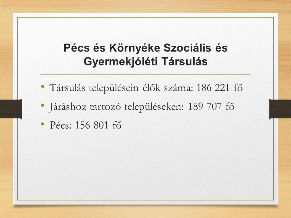 Pécs és Környéke Szociális és Gyermekjóléti Társulás Társulás településein élők száma: 186 221 fő Járáshoz tartozó településeken: 189 707 fő Pécs: 156 801 fő