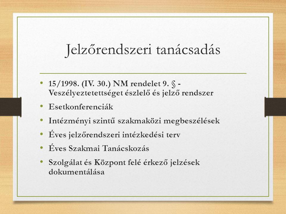 Jelzőrendszeri tanácsadás 15/1998. (IV. 30.) NM rendelet 9. § - Veszélyeztetettséget észlelő és jelző rendszer Esetkonferenciák Intézményi szintű szak