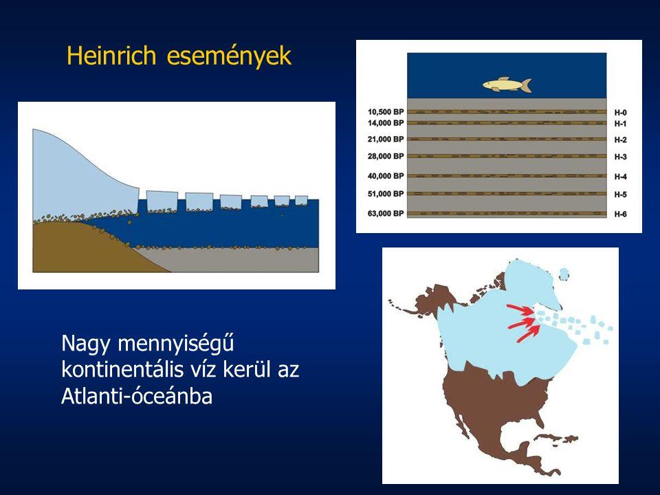 Nagy mennyiségű kontinentális víz kerül az Atlanti-óceánba Heinrich események