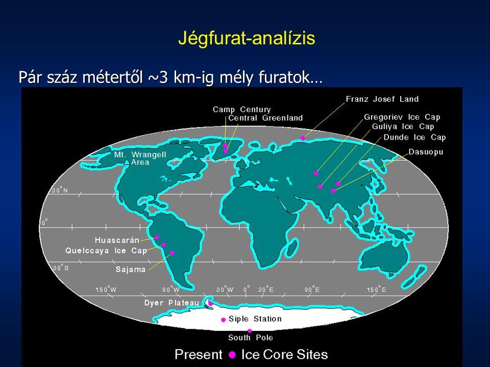 Jégfurat-analízis Pár száz métertől ~3 km-ig mély furatok…