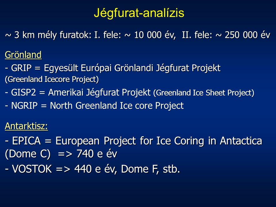 Jégfurat-analízis ~ 3 km mély furatok: I. fele: ~ 10 000 év, II. fele: ~ 250 000 év Grönland - GRIP = Egyesült Európai Grönlandi Jégfurat Projekt (Gre