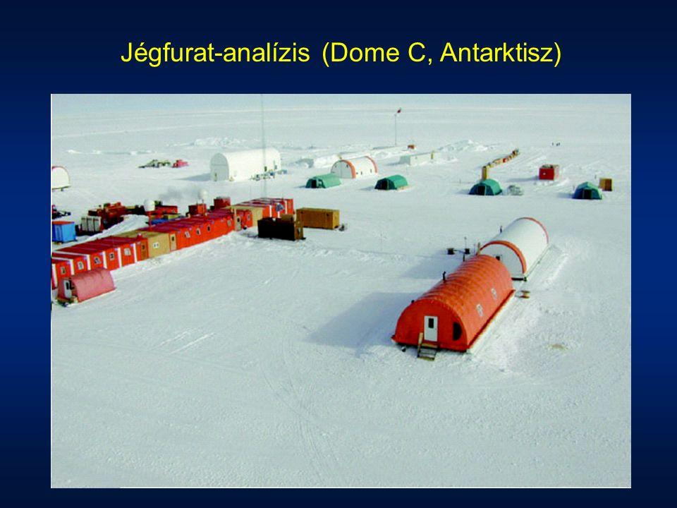 Jégfurat-analízis (Dome C, Antarktisz)