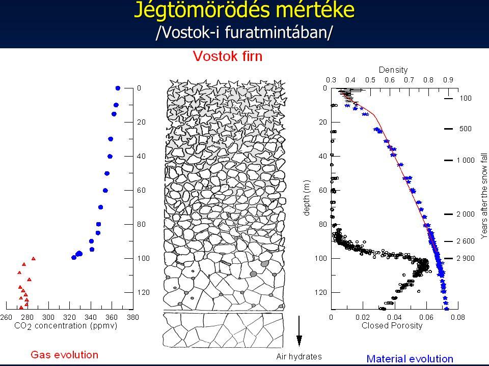 Jégtömörödés mértéke /Vostok-i furatmintában/