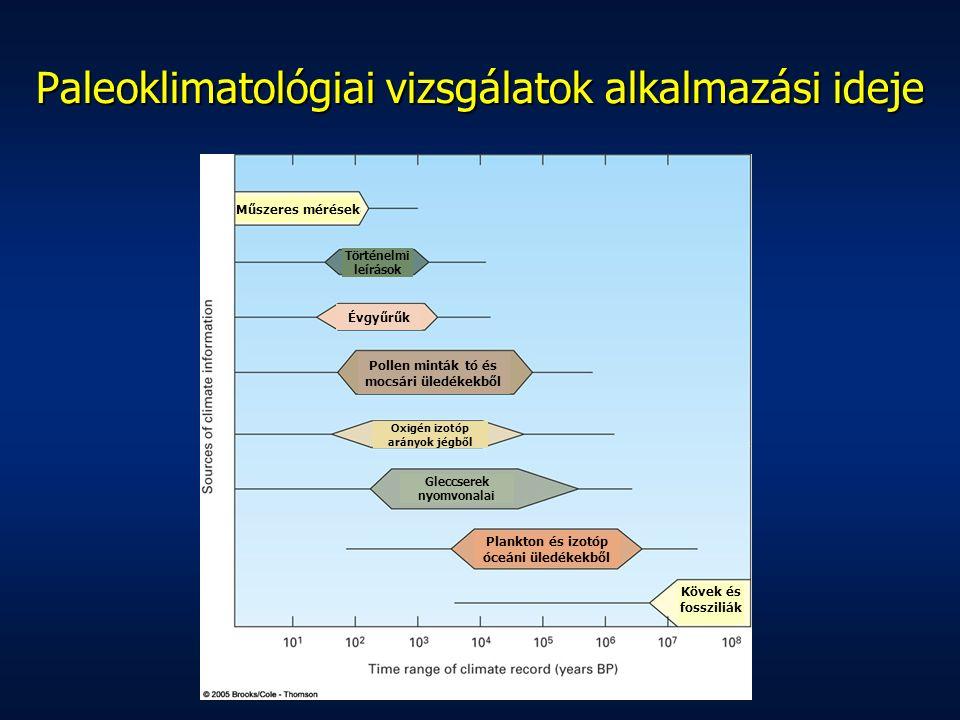 Paleoklimatológiai vizsgálatok alkalmazási ideje Műszeres mérések Történelmi leírások Pollen minták tó és mocsári üledékekből Évgyűrűk Oxigén izotóp arányok jégből Gleccserek nyomvonalai Plankton és izotóp óceáni üledékekből Kövek és fossziliák