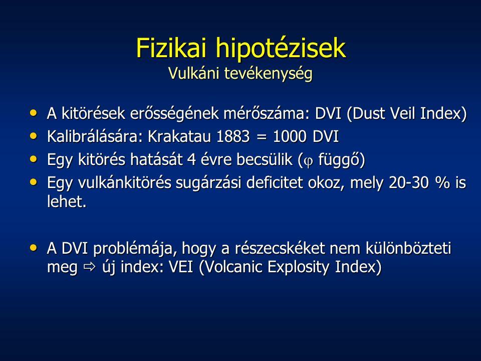Fizikai hipotézisek Vulkáni tevékenység A kitörések erősségének mérőszáma: DVI (Dust Veil Index) A kitörések erősségének mérőszáma: DVI (Dust Veil Ind