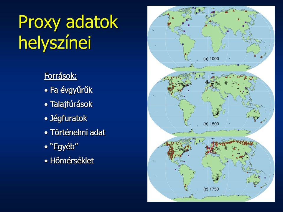 Proxy adatok helyszínei Források: Fa évgyűrűk Fa évgyűrűk Talajfúrások Talajfúrások Jégfuratok Jégfuratok Történelmi adat Történelmi adat Egyéb Egyéb Hőmérséklet Hőmérséklet