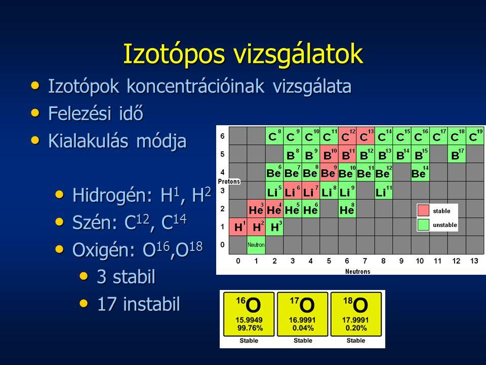 Izotópok koncentrációinak vizsgálata Izotópok koncentrációinak vizsgálata Felezési idő Felezési idő Kialakulás módja Kialakulás módja Hidrogén: H 1, H 2 Hidrogén: H 1, H 2 Szén: C 12, C 14 Szén: C 12, C 14 Oxigén: O 16,O 18 Oxigén: O 16,O 18 3 stabil 3 stabil 17 instabil 17 instabil Izotópos vizsgálatok