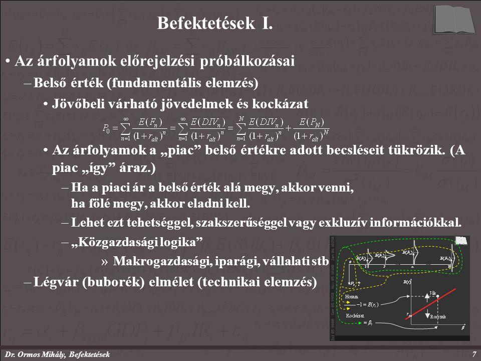 Dr.Ormos Mihály, Befektetések8 Befektetések I.