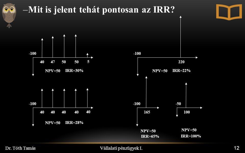 Vállalati pénzügyek I. Dr. Tóth Tamás 12 –Mit is jelent tehát pontosan az IRR.