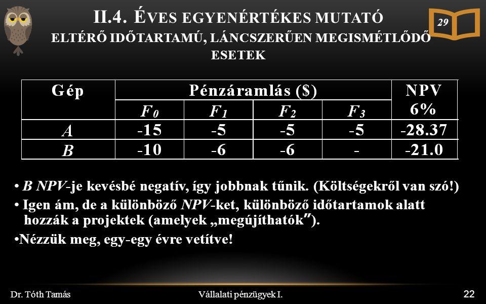 Vállalati pénzügyek I. Dr. Tóth Tamás 22 II.4.