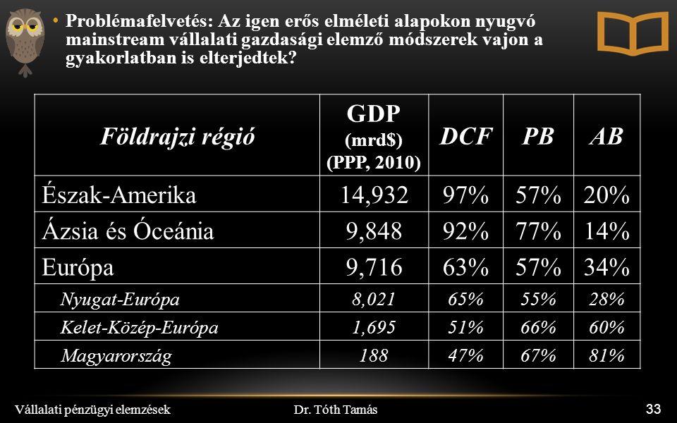 Vállalati pénzügyi elemzések Földrajzi régió GDP (mrd$) (PPP, 2010) DCFPBAB Észak-Amerika14,93297%57%20% Ázsia és Óceánia9,84892%77%14% Európa9,71663%57%34% Nyugat-Európa8,02165%55%28% Kelet-Közép-Európa1,69551%66%60% Magyarország18847%67%81% Dr.