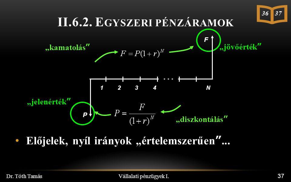 Vállalati pénzügyek I. Dr. Tóth Tamás 37 II.6.2.