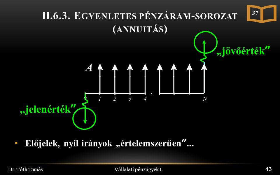 Vállalati pénzügyek I. Dr. Tóth Tamás 43 II.6.3.