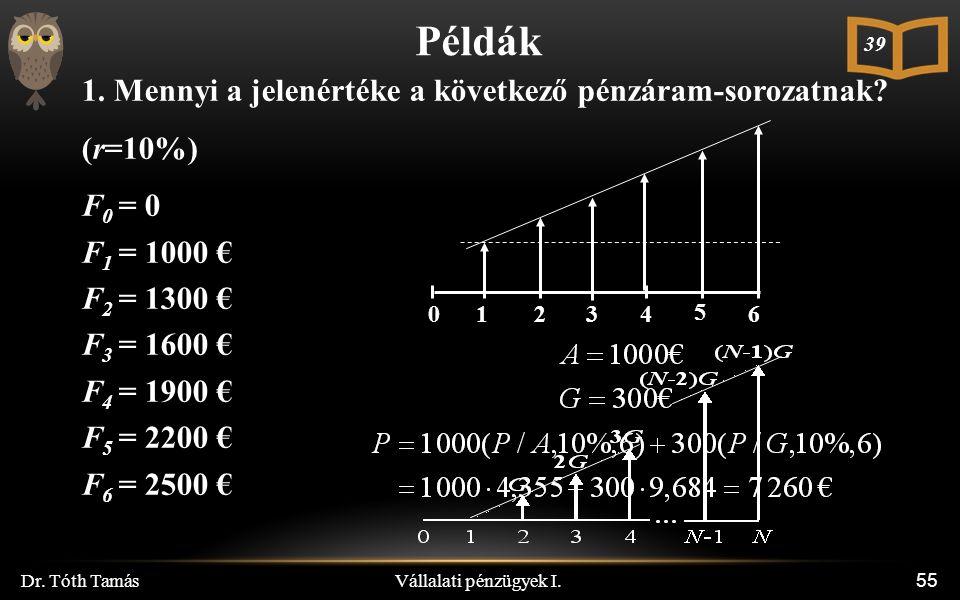 Vállalati pénzügyek I. Dr. Tóth Tamás 55 Példák 1.