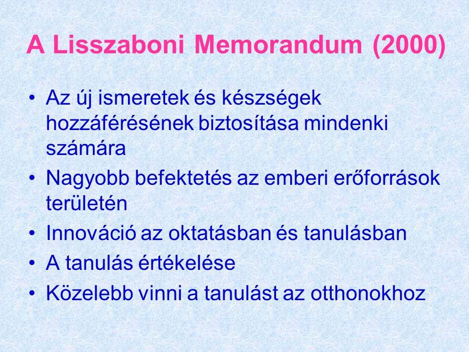 A Lisszaboni Memorandum (2000) Az új ismeretek és készségek hozzáférésének biztosítása mindenki számára Nagyobb befektetés az emberi erőforrások területén Innováció az oktatásban és tanulásban A tanulás értékelése Közelebb vinni a tanulást az otthonokhoz