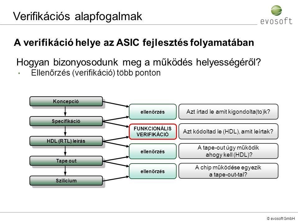 © evosoft GmbH A verifikáció helye az ASIC fejlesztés folyamatában Verifikációs alapfogalmak Koncepció Specifikáció HDL (RTL) leírás Tape out Sziliciu