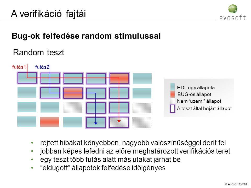 """© evosoft GmbH Bug-ok felfedése random stimulussal A verifikáció fajtái Random teszt HDL egy állapota BUG-os állapot Nem """"üzemi"""" állapot A teszt által"""