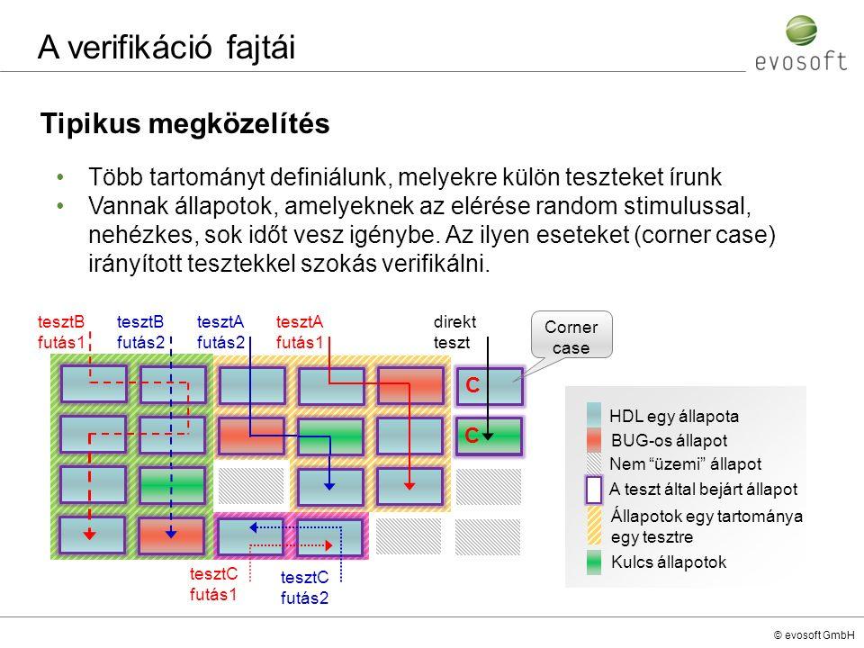© evosoft GmbH Tipikus megközelítés A verifikáció fajtái Több tartományt definiálunk, melyekre külön teszteket írunk Vannak állapotok, amelyeknek az e