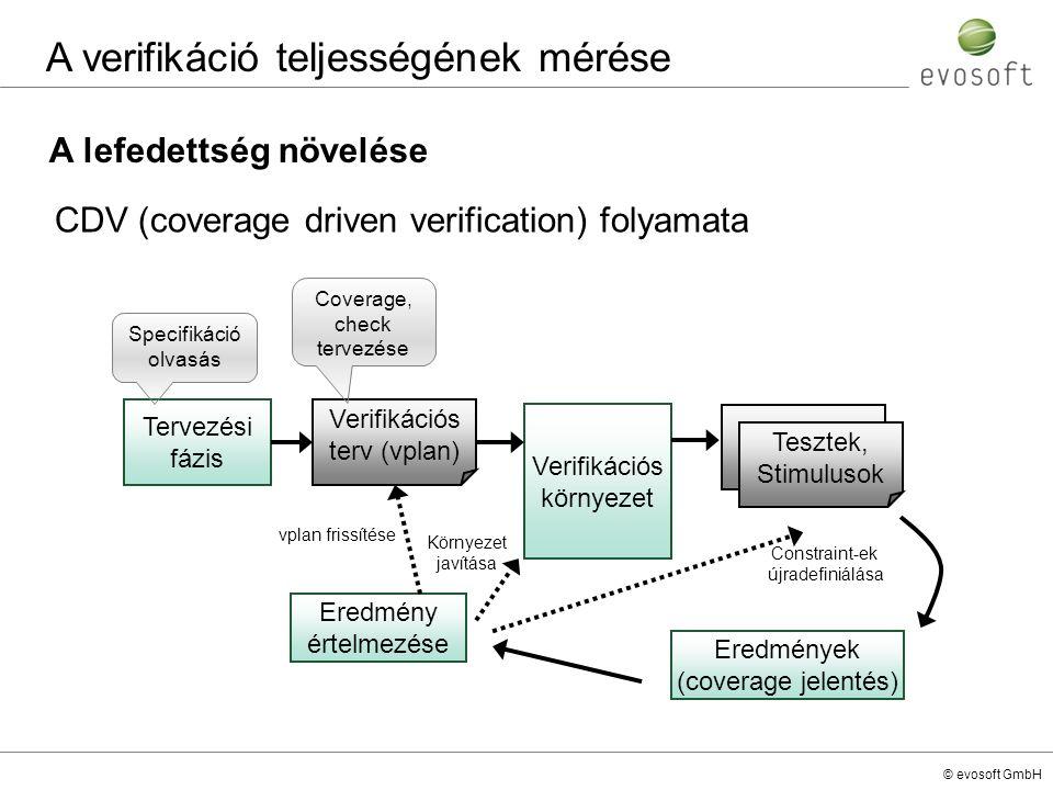 © evosoft GmbH A lefedettség növelése CDV (coverage driven verification) folyamata Tervezési fázis Eredmény értelmezése Verifikációs környezet Verifik