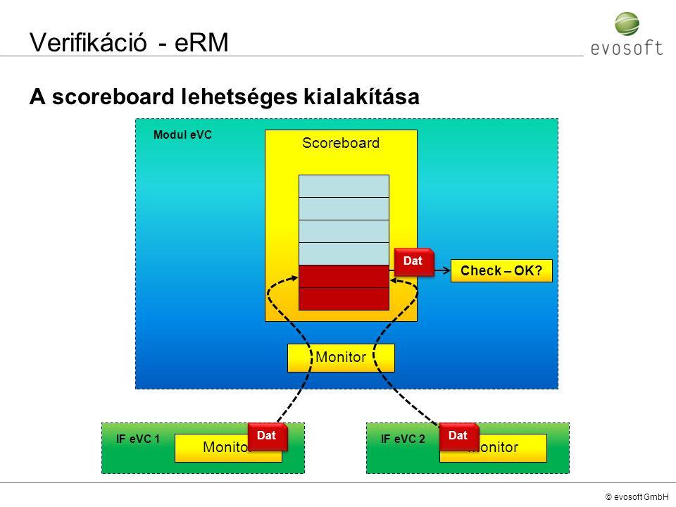 © evosoft GmbH Verifikáció - eRM A scoreboard lehetséges kialakítása Scoreboard Monitor IF eVC 1 Monitor IF eVC 2 Check – OK? Dat Modul eVC Dat