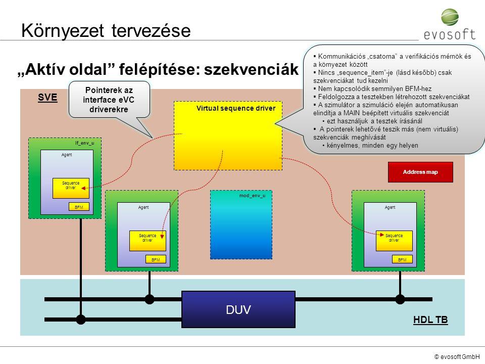 """© evosoft GmbH HDL TB SVE Környezet tervezése """"Aktív oldal"""" felépítése: szekvenciák If_env_u Agent Sequence driver BFM mod_env_u DUV If_env_u Address"""