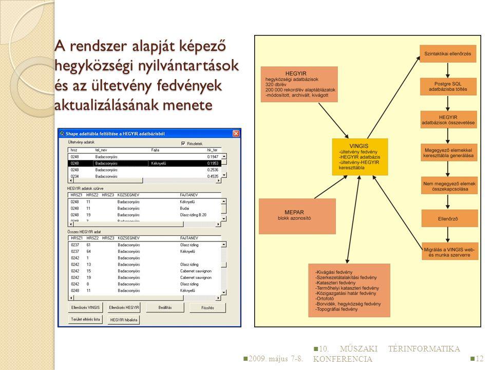 A rendszer alapját képező hegyközségi nyilvántartások és az ültetvény fedvények aktualizálásának menete 2009.