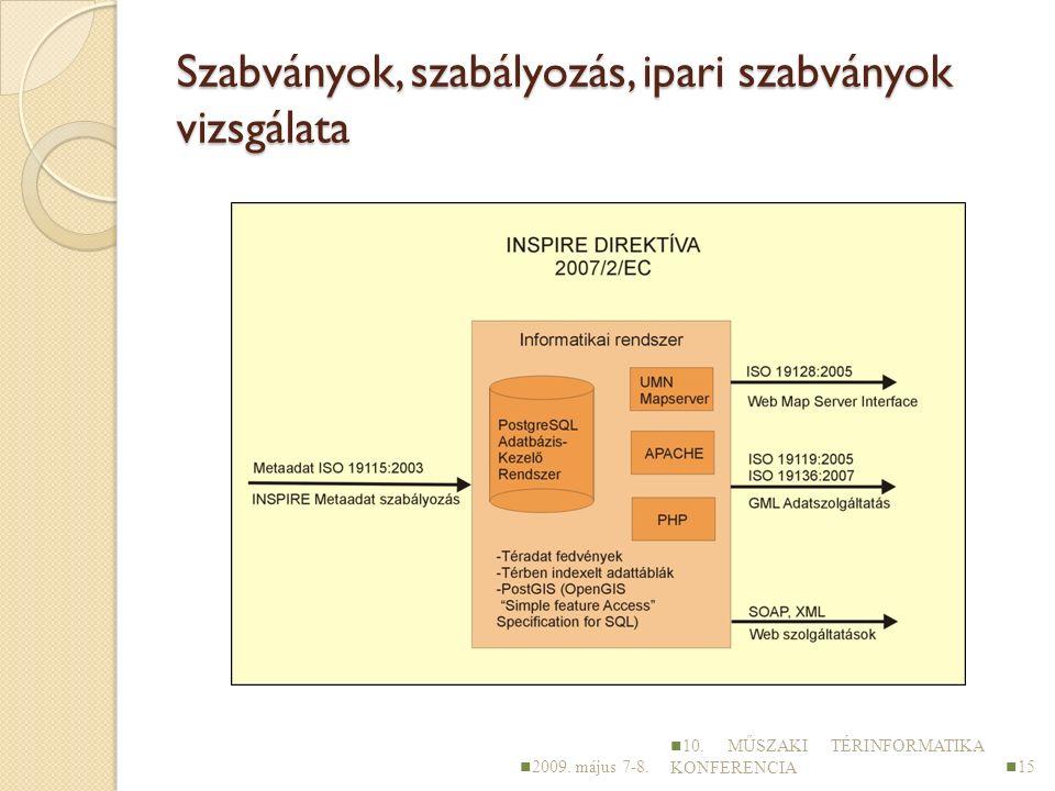 Szabványok, szabályozás, ipari szabványok vizsgálata 2009.