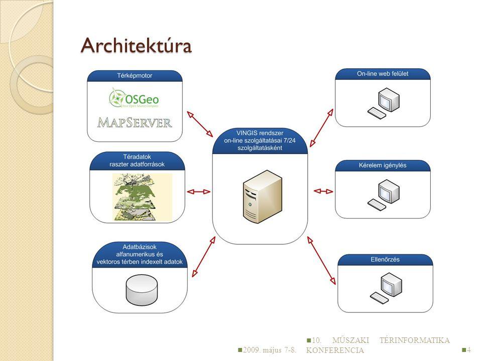 Architektúra 2009. május 7-8. 10. MŰSZAKI TÉRINFORMATIKA KONFERENCIA 4