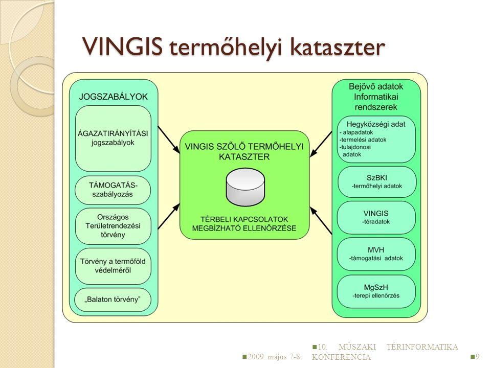 VINGIS termőhelyi kataszter 2009. május 7-8. 10. MŰSZAKI TÉRINFORMATIKA KONFERENCIA 9