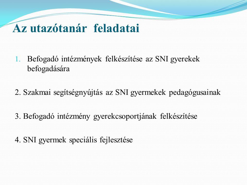 Az utazótanár feladatai 1. Befogadó intézmények felkészítése az SNI gyerekek befogadására 2. Szakmai segítségnyújtás az SNI gyermekek pedagógusainak 3