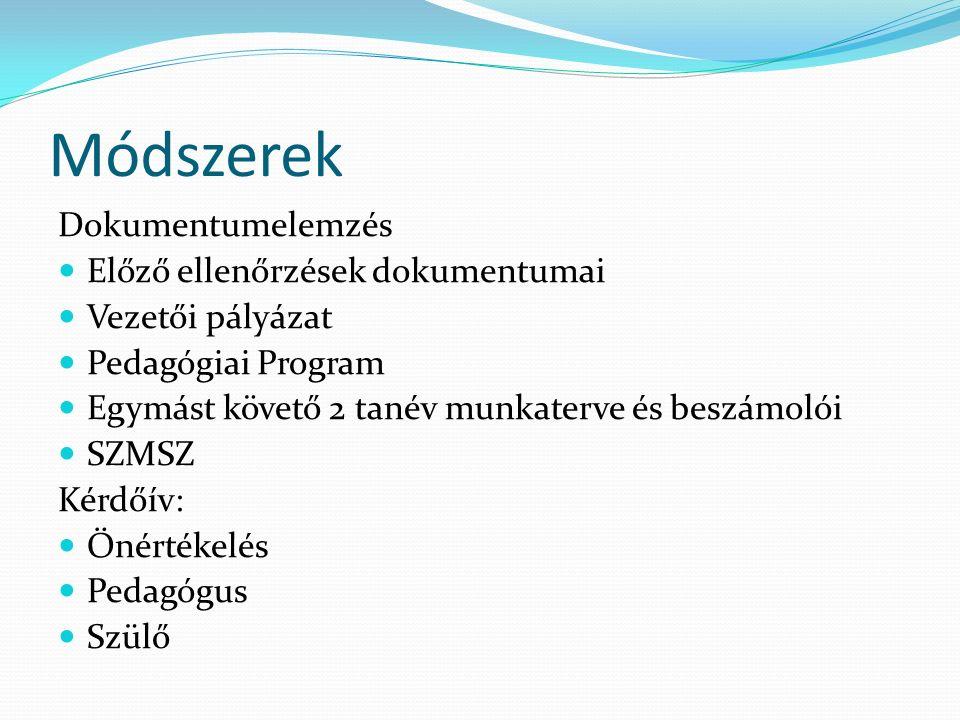 Módszerek Dokumentumelemzés Előző ellenőrzések dokumentumai Vezetői pályázat Pedagógiai Program Egymást követő 2 tanév munkaterve és beszámolói SZMSZ