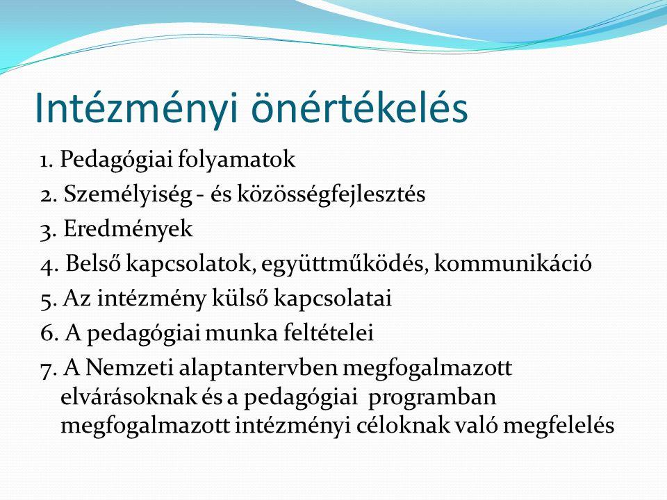 Intézményi önértékelés 1. Pedagógiai folyamatok 2. Személyiség - és közösségfejlesztés 3. Eredmények 4. Belső kapcsolatok, együttműködés, kommunikáció