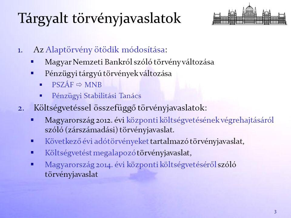 1.Az Alaptörvény ötödik módosítása:  Magyar Nemzeti Bankról szóló törvény változása  Pénzügyi tárgyú törvények változása  PSZÁF  MNB  Pénzügyi St