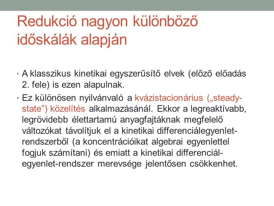 A klasszikus kinetikai egyszerűsítő elvek (előző előadás 2.