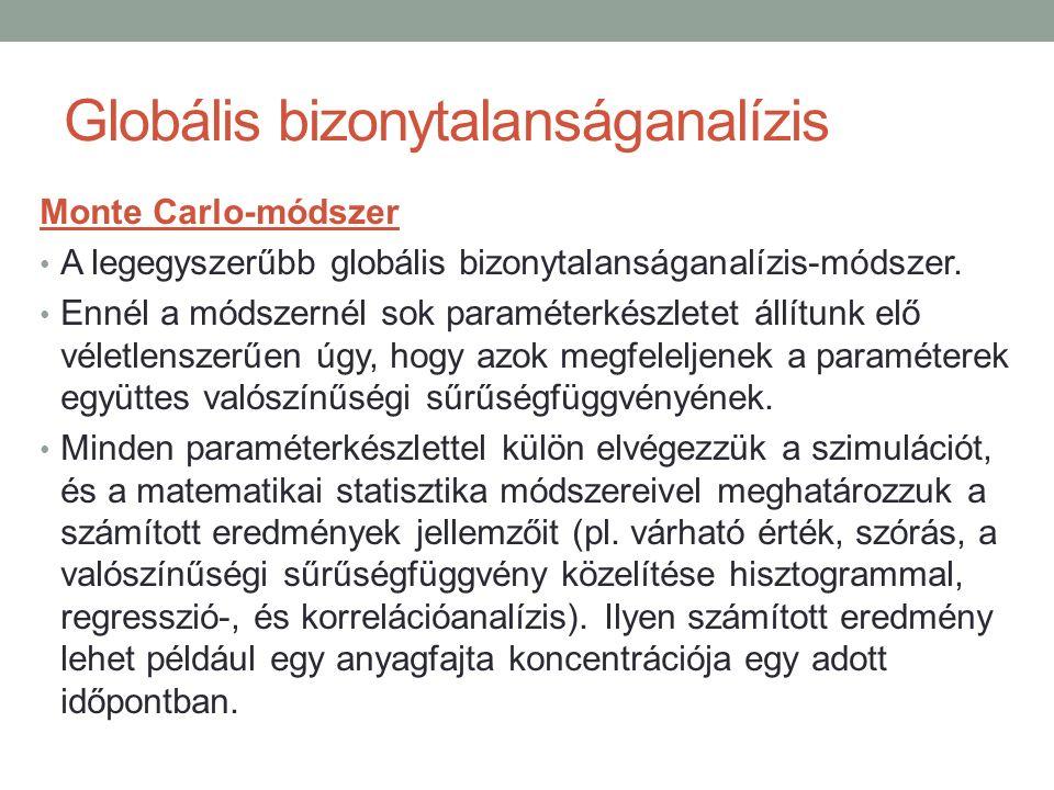 Globális bizonytalanságanalízis Monte Carlo-módszer A legegyszerűbb globális bizonytalanságanalízis-módszer.