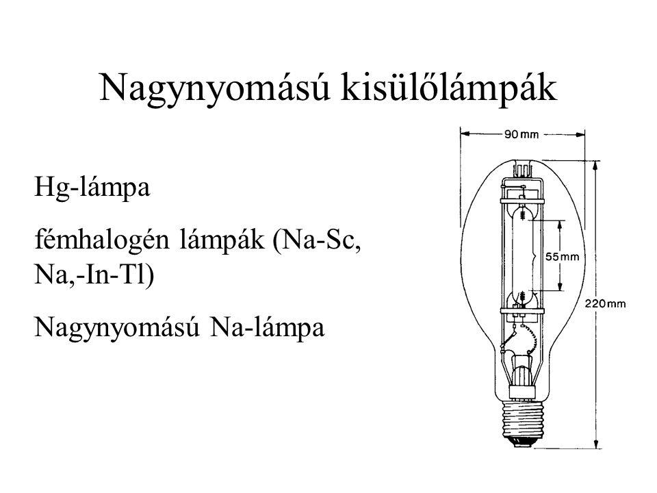 Nagynyomású kisülőlámpák Hg-lámpa fémhalogén lámpák (Na-Sc, Na,-In-Tl) Nagynyomású Na-lámpa