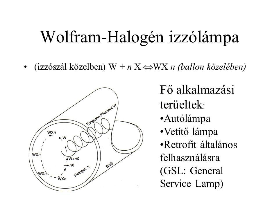Wolfram-Halogén izzólámpa (izzószál közelben) W + n X  WX n (ballon közelében) Fő alkalmazási terüeltek : Autólámpa Vetítő lámpa Retrofit általános felhasználásra (GSL: General Service Lamp)