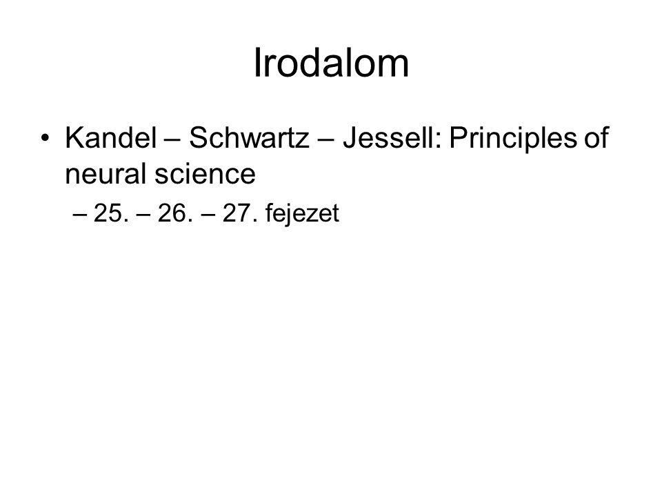 Irodalom Kandel – Schwartz – Jessell: Principles of neural science –25. – 26. – 27. fejezet