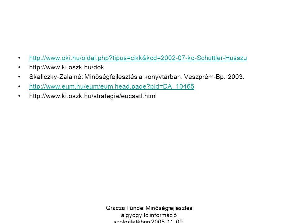 Gracza Tünde: Minőségfejlesztés a gyógyító információ szolgálatában 2005. 11. 09. http://www.oki.hu/oldal.php?tipus=cikk&kod=2002-07-ko-Schuttler-Huss
