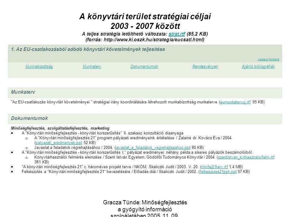 A könyvtári terület stratégiai céljai 2003 - 2007 között A teljes stratégia letölthető változata: strat.rtf (85,2 KB) (forrás: http://www.ki.oszk.hu/s