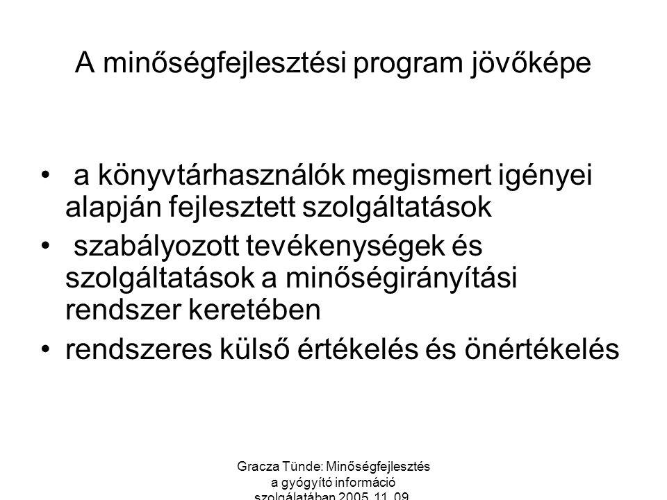 Gracza Tünde: Minőségfejlesztés a gyógyító információ szolgálatában 2005. 11. 09. A minőségfejlesztési program jövőképe a könyvtárhasználók megismert