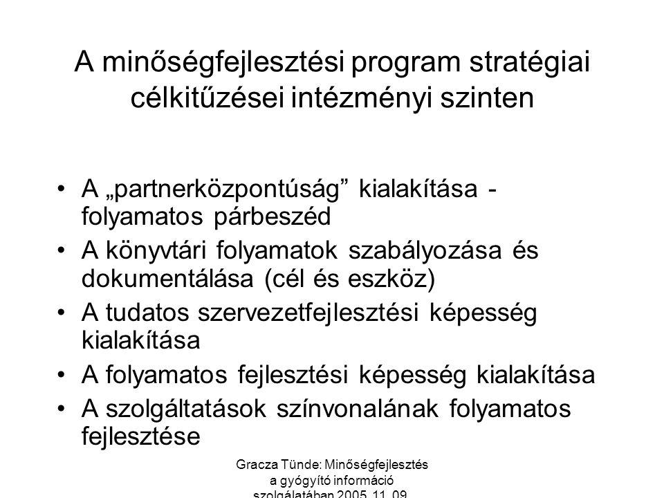 Gracza Tünde: Minőségfejlesztés a gyógyító információ szolgálatában 2005. 11. 09. A minőségfejlesztési program stratégiai célkitűzései intézményi szin