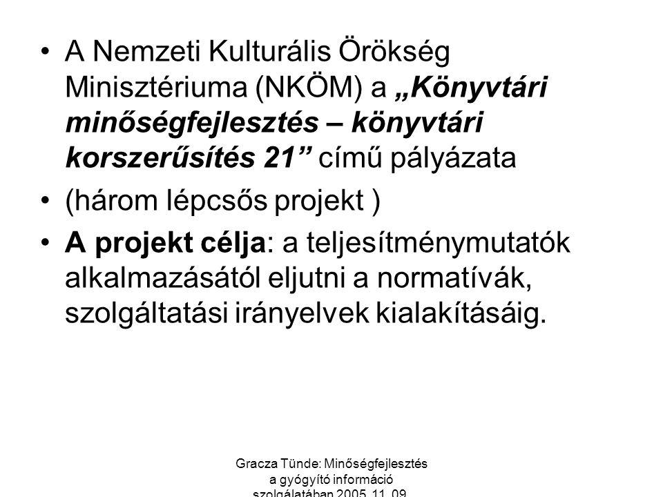 """Gracza Tünde: Minőségfejlesztés a gyógyító információ szolgálatában 2005. 11. 09. A Nemzeti Kulturális Örökség Minisztériuma (NKÖM) a """"Könyvtári minős"""